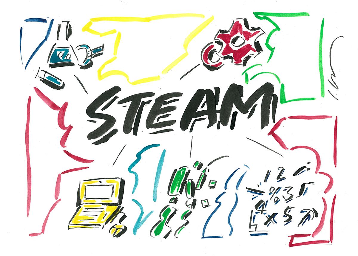 【新連載】STEAM教育のススメ