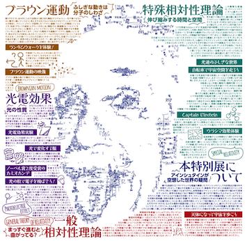 遊びながら科学の不思議を学べる特別展。「アインシュタイン展」が開催中!